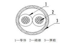 AF46SP型对绞屏蔽电缆结构图