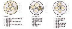 UZ,UYP系列矿用电缆型号结构示意图