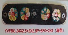 YVFBG 24*2.5+2*2.5P+6F0+2*4组合式扁平电缆