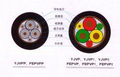 YJVP,YJPVP,ZR-YJVP屏蔽综合电力电缆