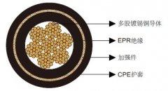美标矿用单芯移动电力电缆