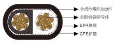 ICEA/CAN标准矿用电缆,两芯扁平移动电缆2kV