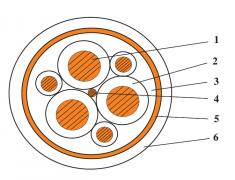 Cur-flex-FC拖令变频电机用电缆