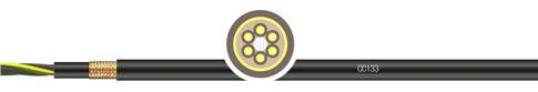 低烟无卤PUR甲胄式双护套拖链系统屏蔽控制电缆