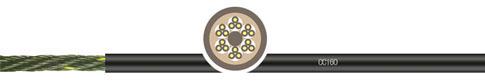 低烟无卤PUR外护套拖链系统对绞控制电缆