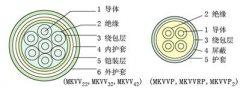 MKVVR,MKVVRP煤矿用阻燃控制电缆