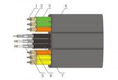 TVVBPS/TVVBPGS带视频同轴线电梯随行电缆