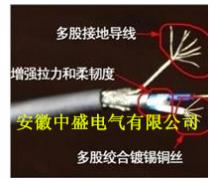 RS485通信电缆120Ω-2*22AWG