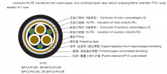 ZR-BPYJVP12R变频软电缆