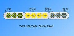 TVVB  300/500V  60*0.75mm2 扁平电缆(电梯升降机扁电缆)
