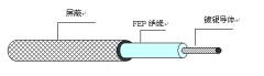 AF-200,AFP-200镀银高温线