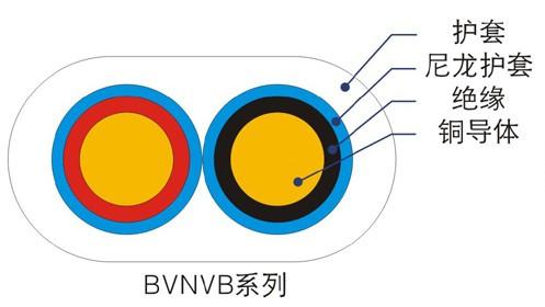 BVN、BVNVB聚氯乙烯绝缘尼龙护套电线(电缆)