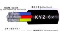 KYZKENY电焊机控制电缆(焊接电缆)