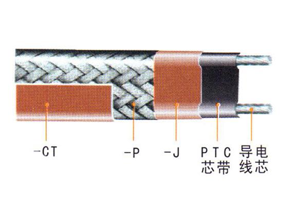 ZXW-ZKW-ZKWZ-ZBW中温温控伴热电缆