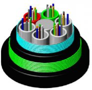 GYTA53层绞式光缆