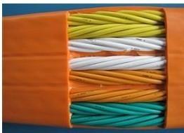 KVVRD,YVVB,YFVB,KFVRD热塑弹性耐曲挠扁平控缆