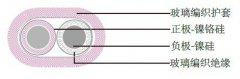 EX NX KX高温玻璃丝编织绝缘和钢丝编织护套补偿导线