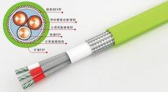 抗强电场磁场干扰电缆WBFPFP3×19×0.20