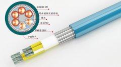 耐高温信号电缆WBAFPF6×19×0.15