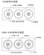 YGCB-VFR/YGCB-AF46R硅橡胶扁平电缆