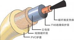 碳纤维发热电缆自控温伴热电缆价格