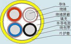 MYP-0.66/1.14煤矿用移动类屏蔽橡套软电缆