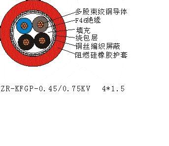 KGG,KGGRKFG硅橡胶耐高温控制电缆