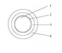 JBQ引接线,JXN(JBQ)橡皮绝缘丁腈护套引接线