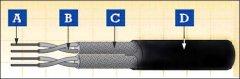 多对分/总屏蔽标准壁护套机车电缆-车载多对屏蔽电缆