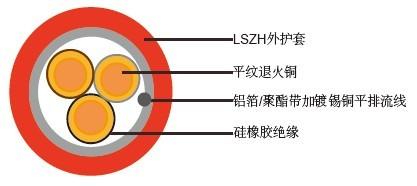 BS7629-1 防火报警线