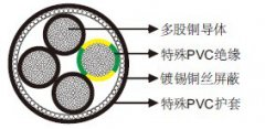 KVCPX屏蔽抗扭风力控制电缆