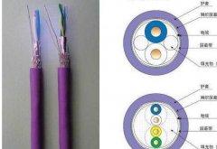 自承式RS485通讯电缆